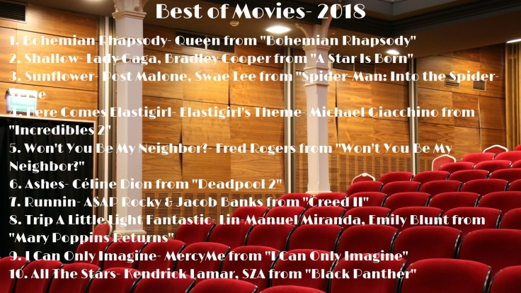 Best of Movies- 2018